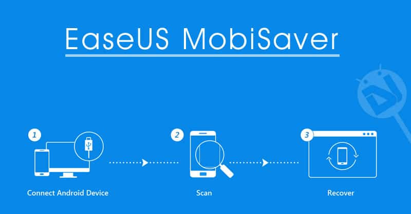 EaseUS MobiSaver-Android data recovery