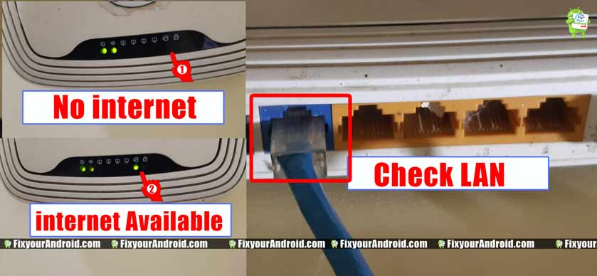 Check-LAN-Cable-and-Internet-configuration-on-WiFi-Router