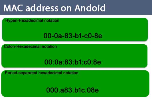 How-To-Find-MAC-Address-on-Android-Mobile-And-Tablet