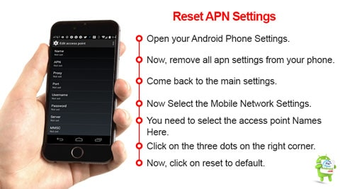 Network State Disconnected Reset APN Settings