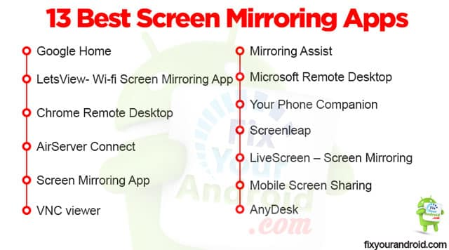 android Screen Mirroring Apps