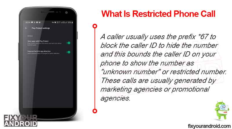 What Is Restricted Phone Call