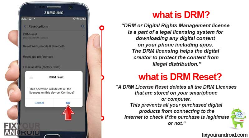 What is a DRM Reset