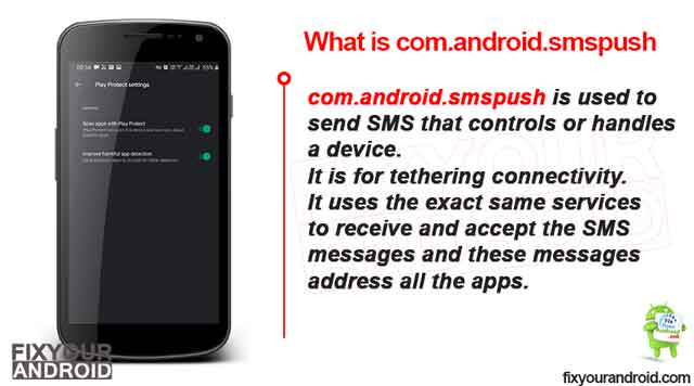 What is com.android.smspush
